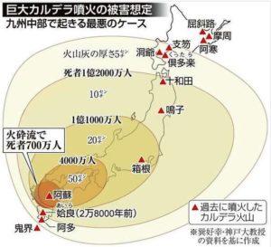 阿蘇山が大噴火すると九州全土が火の海になるんだってな
