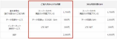au、月額2980円からスマホが持てる新サービス開始