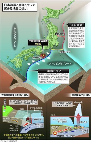 「南海トラフ地震の予兆」!? 4月に起きた三重沖地震(震度7)に学者らが厳重警戒