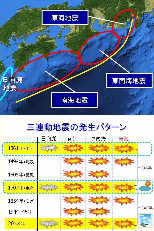 2017年03月02日深夜から03日未明に日向灘で地震連発、南海トラフとの関連含め2つの点で怖い震源