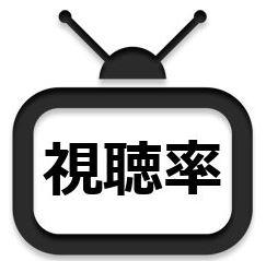 「テレビの視聴率」モニターされているのは何世帯?