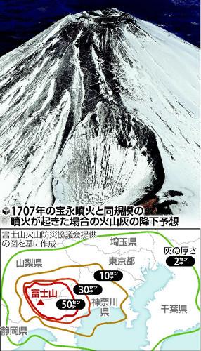 首都圏にも大量降灰か、富士山噴火の対策初検討